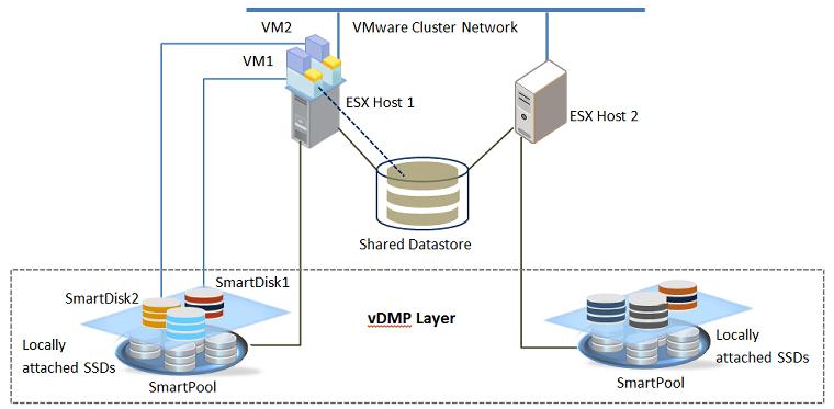 Virtual Environment Diagram Example Diy Wiring Diagrams